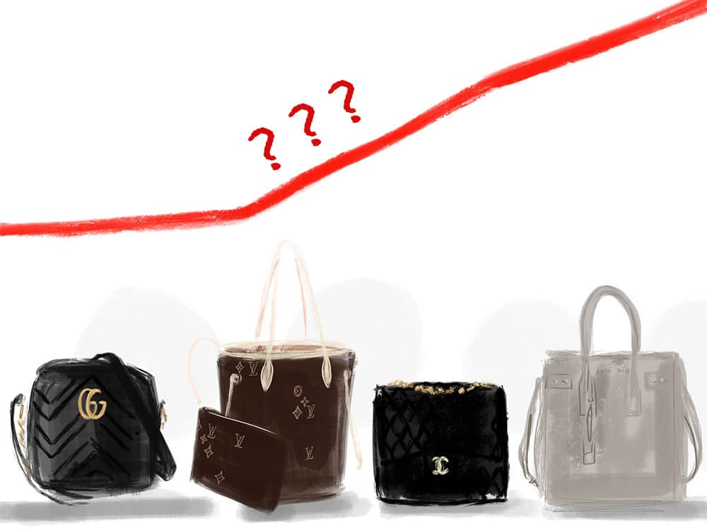 Luxury Price Increases 2021